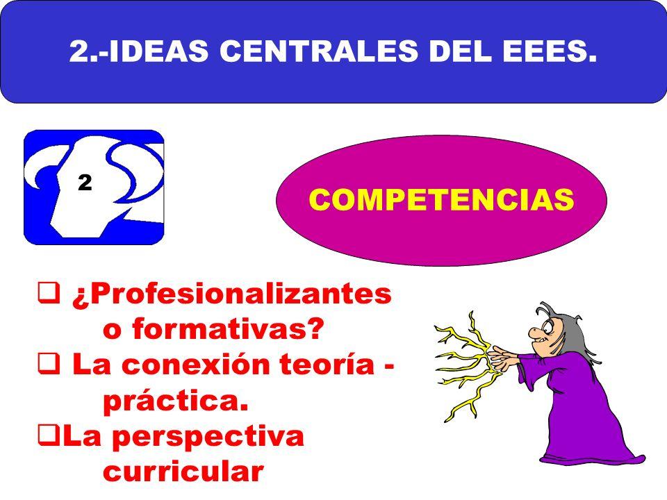 ¿Profesionalizantes o formativas? La conexión teoría - práctica. La perspectiva curricular 2.-IDEAS CENTRALES DEL EEES. COMPETENCIAS 2