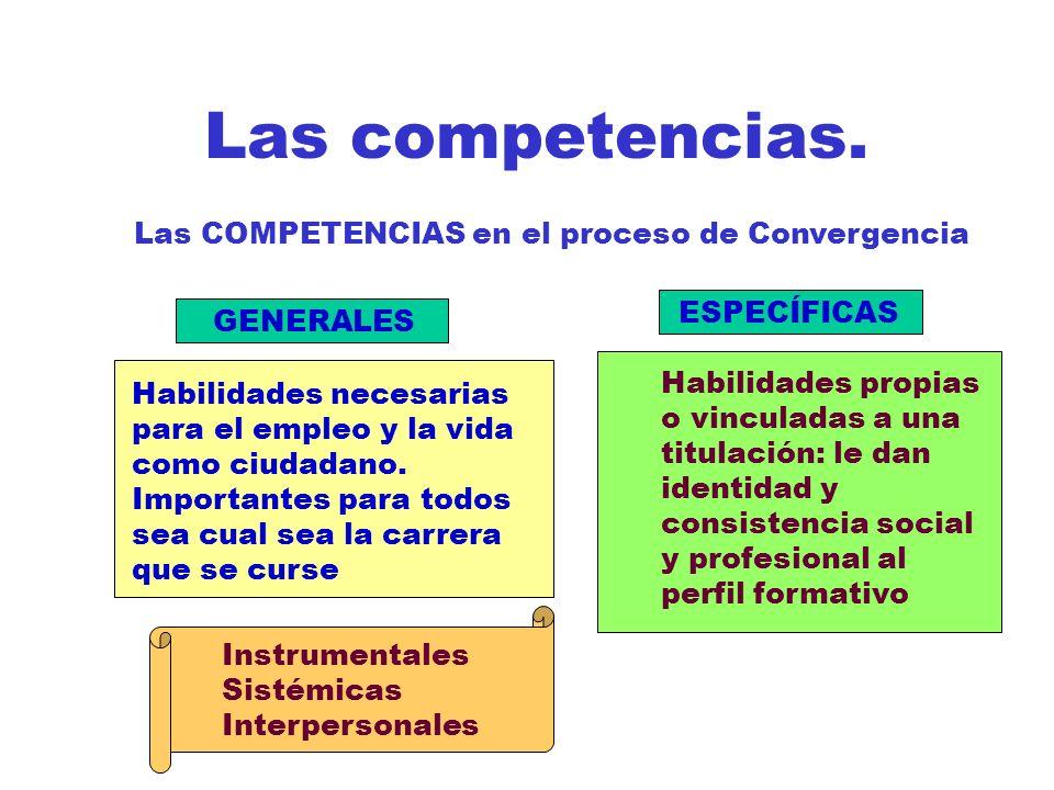 Las competencias. GENERALES ESPECÍFICAS Habilidades necesarias para el empleo y la vida como ciudadano. Importantes para todos sea cual sea la carrera