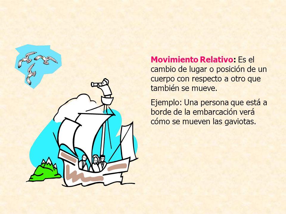Movimiento Relativo: Es el cambio de lugar o posición de un cuerpo con respecto a otro que también se mueve. Ejemplo: Una persona que está a borde de