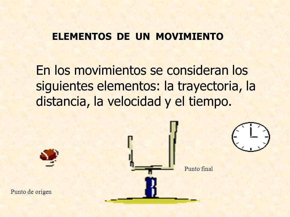 ELEMENTOS DE UN MOVIMIENTO En los movimientos se consideran los siguientes elementos: la trayectoria, la distancia, la velocidad y el tiempo.