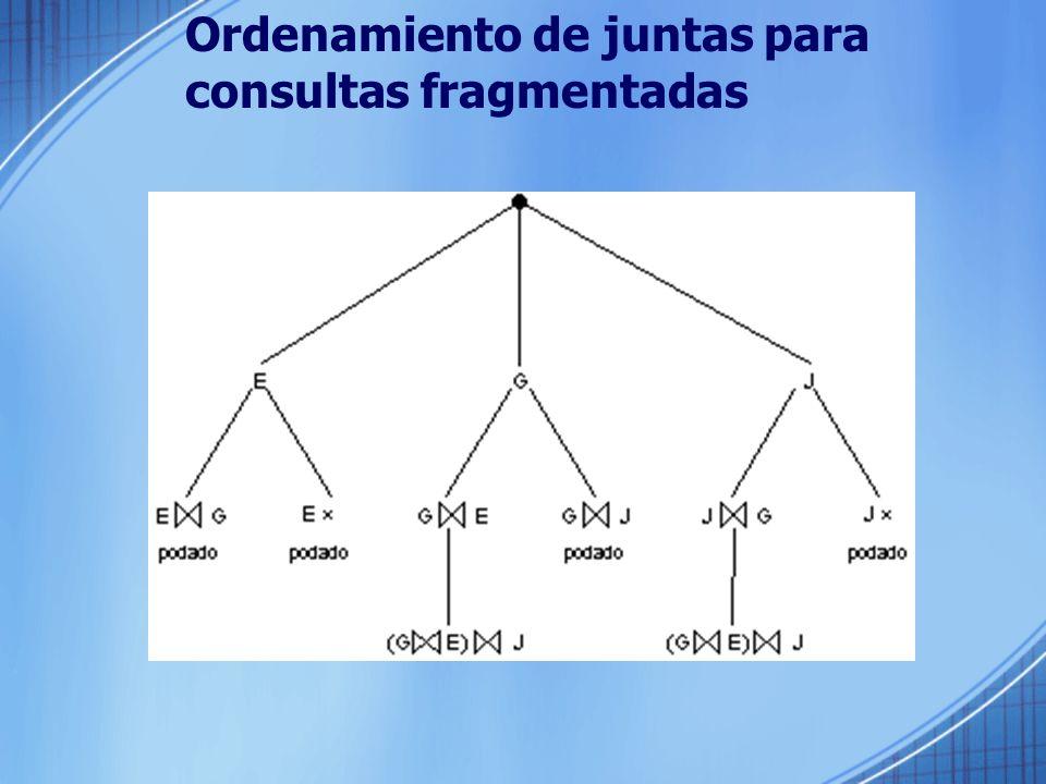 Ordenamiento de juntas para consultas fragmentadas