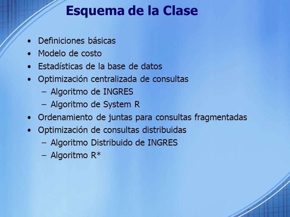 Esquema de la Clase Definiciones básicas Modelo de costo Estadísticas de la base de datos Optimización centralizada de consultas –Algoritmo de INGRES