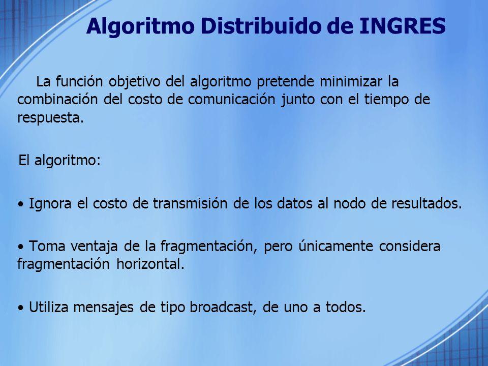 Algoritmo Distribuido de INGRES La función objetivo del algoritmo pretende minimizar la combinación del costo de comunicación junto con el tiempo de r