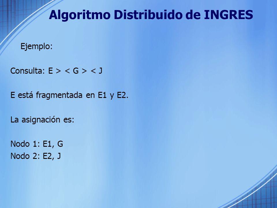 Algoritmo Distribuido de INGRES Ejemplo: Consulta: E > < J E está fragmentada en E1 y E2. La asignación es: Nodo 1: E1, G Nodo 2: E2, J