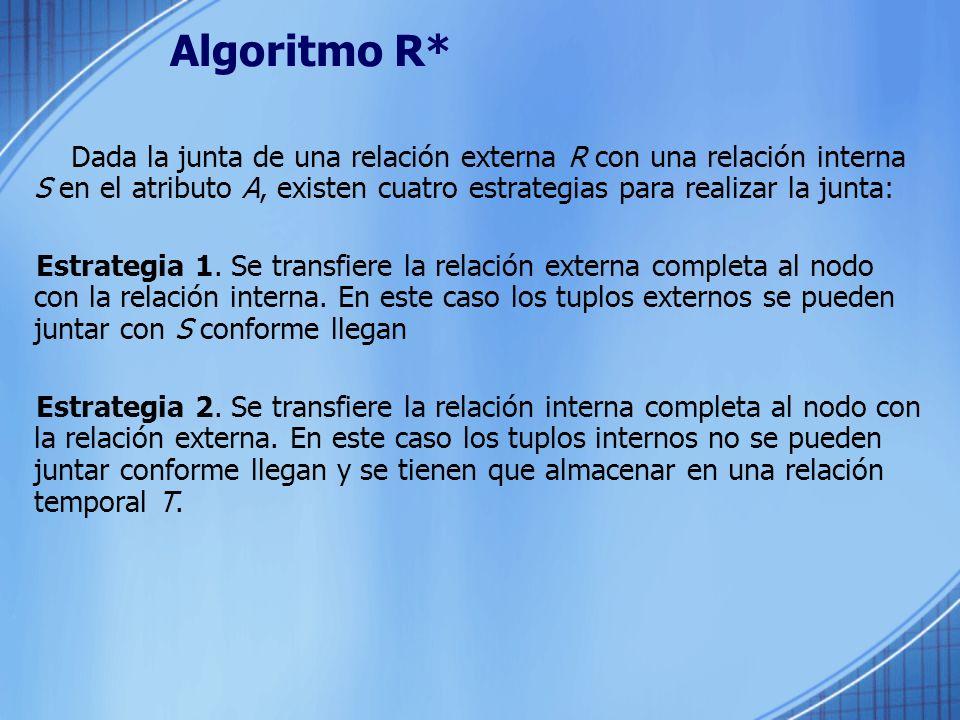 Algoritmo R* Dada la junta de una relación externa R con una relación interna S en el atributo A, existen cuatro estrategias para realizar la junta: E
