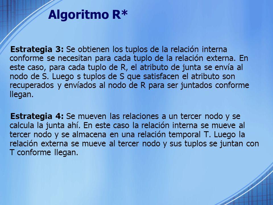 Algoritmo R* Estrategia 3: Se obtienen los tuplos de la relación interna conforme se necesitan para cada tuplo de la relación externa. En este caso, p