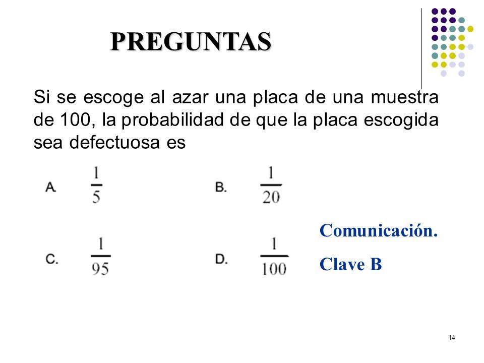 14 Si se escoge al azar una placa de una muestra de 100, la probabilidad de que la placa escogida sea defectuosa es PREGUNTAS Comunicación. Clave B