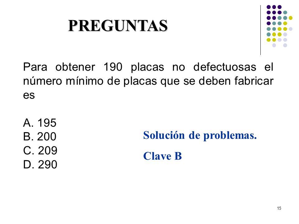 15 Para obtener 190 placas no defectuosas el número mínimo de placas que se deben fabricar es A. 195 B. 200 C. 209 D. 290 PREGUNTAS Solución de proble