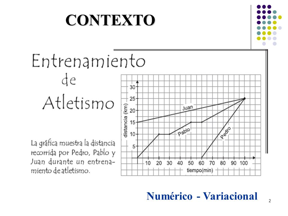 2 CONTEXTO Numérico - Variacional