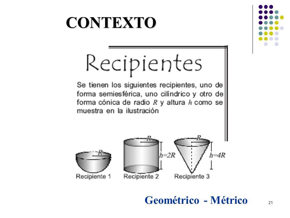 21 CONTEXTO Geométrico - Métrico