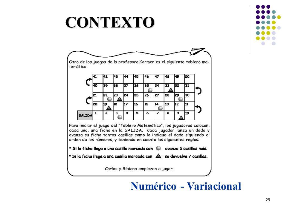 25 CONTEXTO Numérico - Variacional