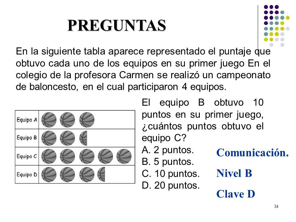 34 Comunicación. Nivel B Clave D En la siguiente tabla aparece representado el puntaje que obtuvo cada uno de los equipos en su primer juego En el col