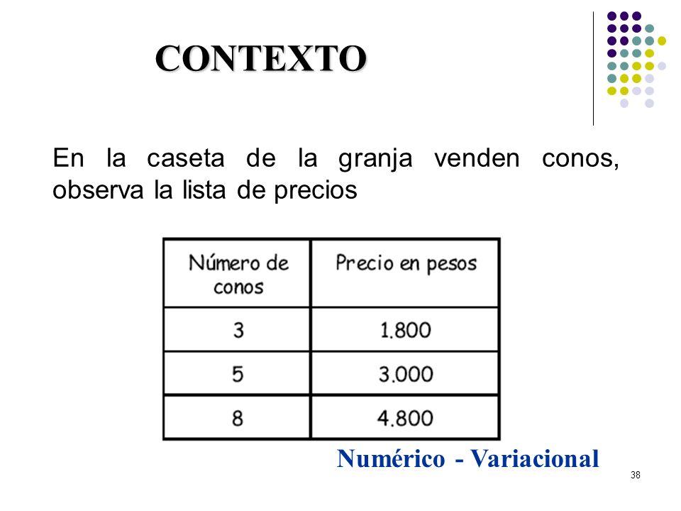 38 En la caseta de la granja venden conos, observa la lista de precios CONTEXTO Numérico - Variacional