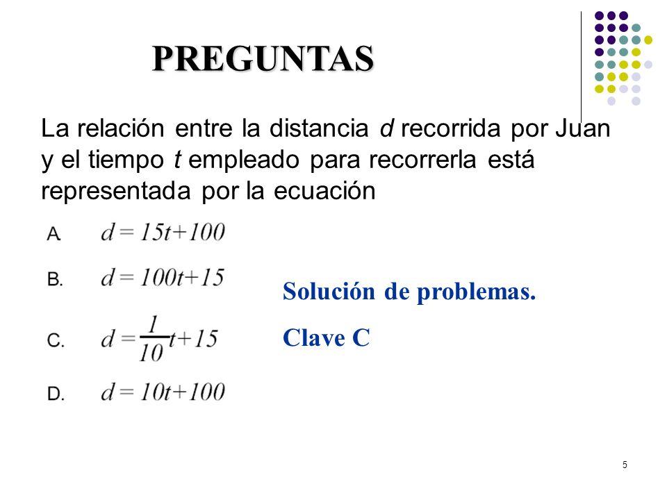 5 PREGUNTAS Solución de problemas. Clave C La relación entre la distancia d recorrida por Juan y el tiempo t empleado para recorrerla está representad