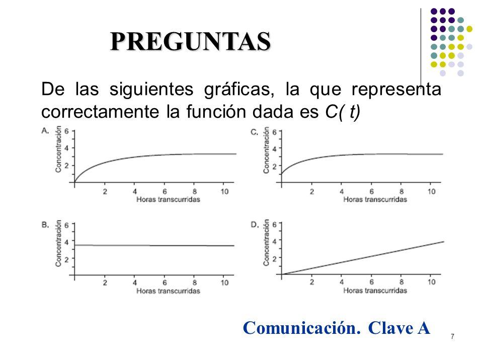 7 De las siguientes gráficas, la que representa correctamente la función dada es C( t) PREGUNTAS Comunicación. Clave A