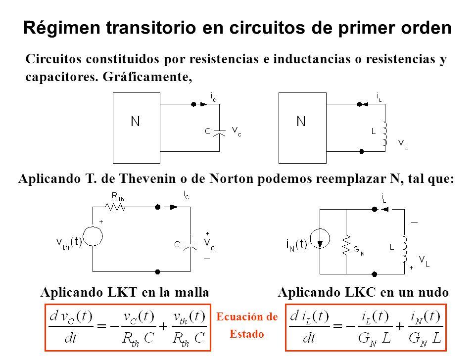 Circuitos constituidos por resistencias e inductancias o resistencias y capacitores. Gráficamente, Régimen transitorio en circuitos de primer orden Ap