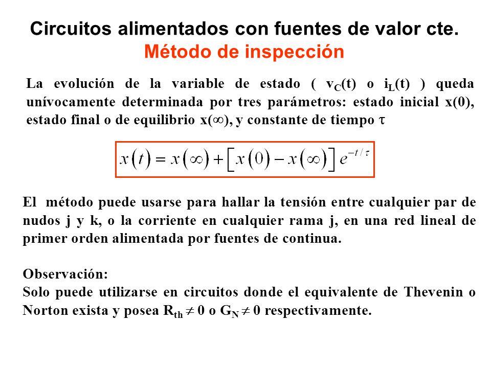 La evolución de la variable de estado ( v C (t) o i L (t) ) queda unívocamente determinada por tres parámetros: estado inicial x(0), estado final o de