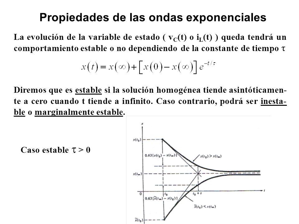 Propiedades de las ondas exponenciales La evolución de la variable de estado ( v C (t) o i L (t) ) queda tendrá un comportamiento estable o no dependi