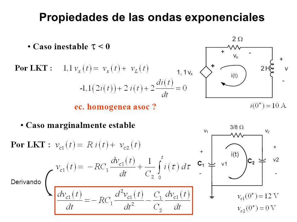 Propiedades de las ondas exponenciales ec. homogenea asoc ? Caso marginalmente estable Caso inestable < 0 Derivando i(t) C1C1 C2C2