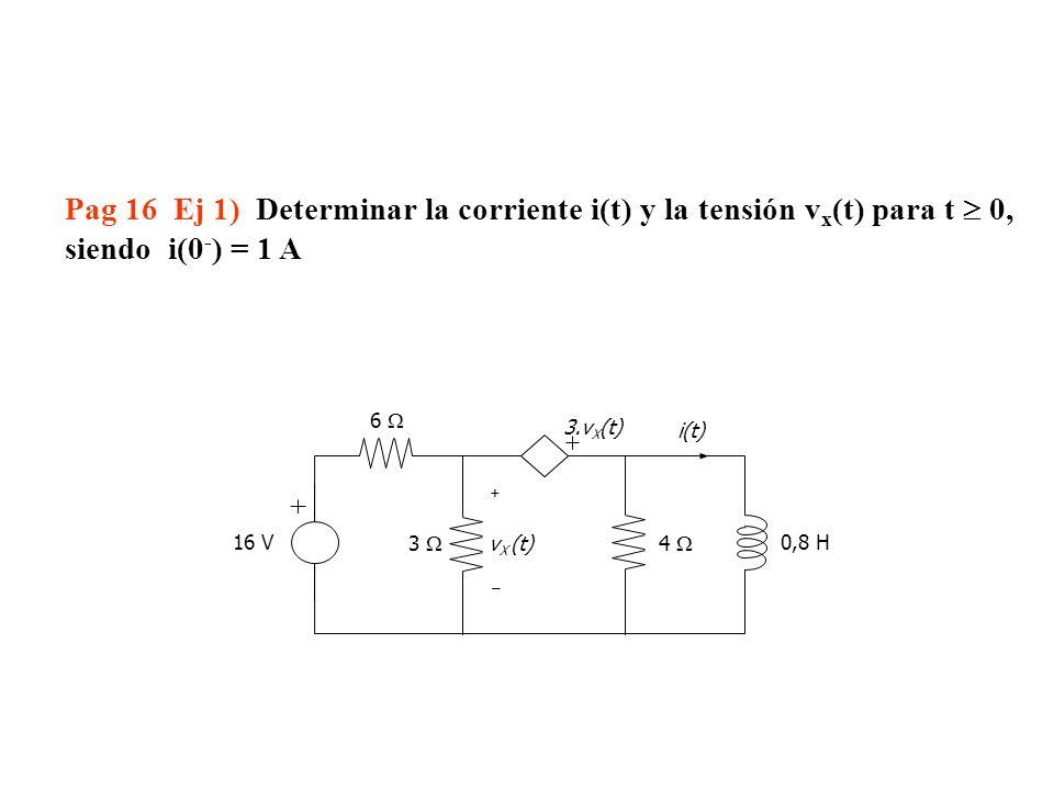 v X (t) 4 0,8 H i(t) 16 V + 3.v X (t) – 6 3 Pag 16 Ej 1) Determinar la corriente i(t) y la tensión v x (t) para t 0, siendo i(0 - ) = 1 A