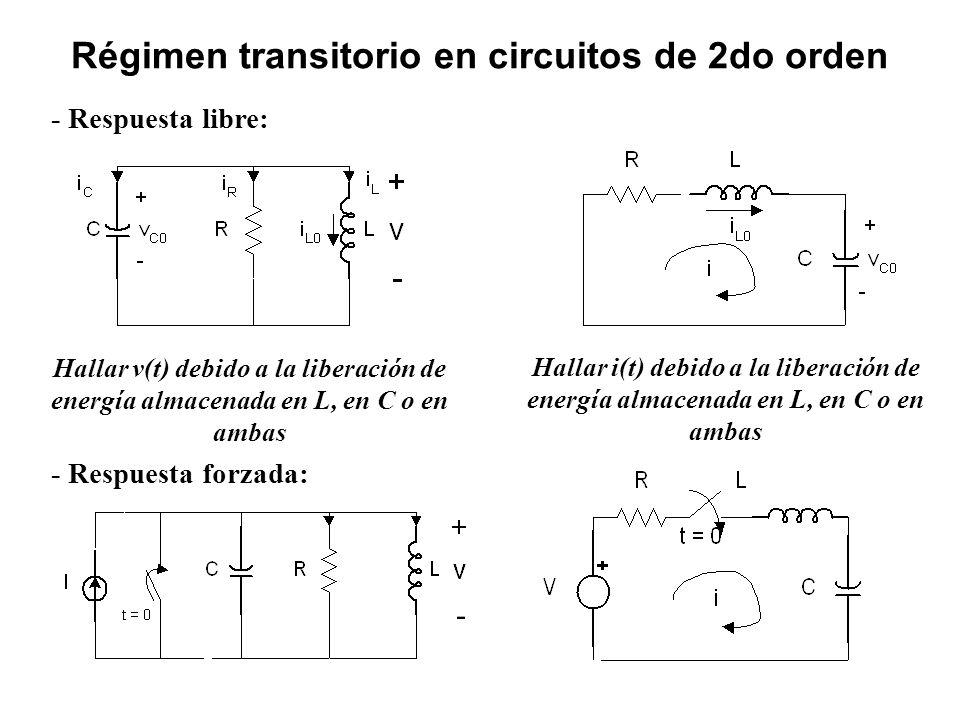 Régimen transitorio en circuitos de 2do orden - Respuesta libre: Hallar v(t) debido a la liberación de energía almacenada en L, en C o en ambas Hallar