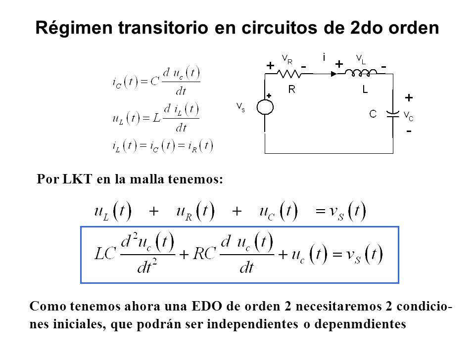 Régimen transitorio en circuitos de 2do orden Por LKT en la malla tenemos: Como tenemos ahora una EDO de orden 2 necesitaremos 2 condicio- nes inicial