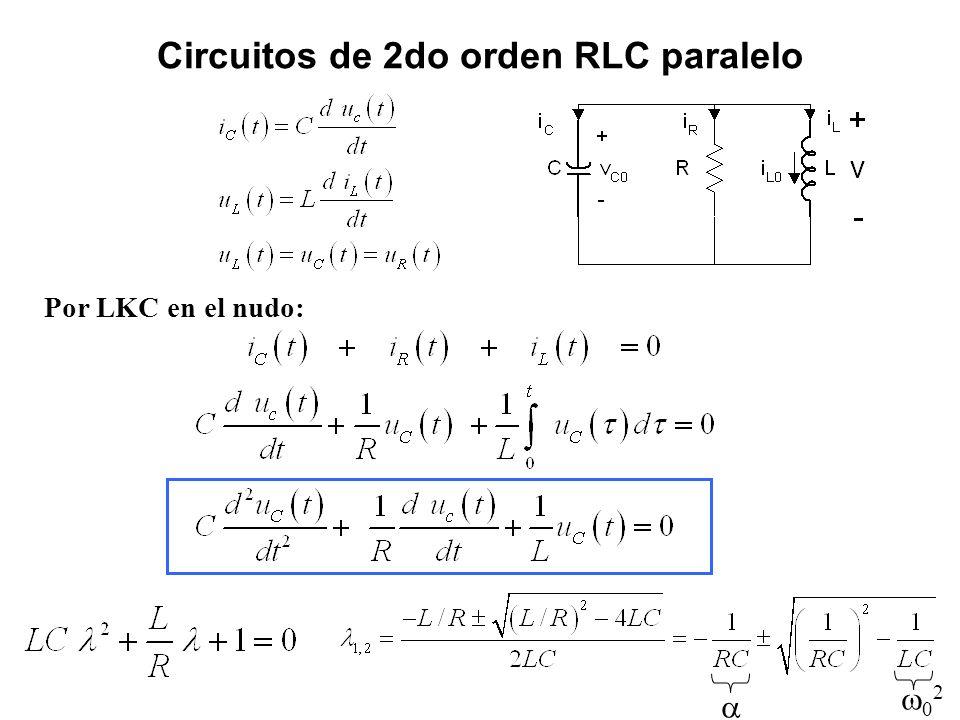 Circuitos de 2do orden RLC paralelo Por LKC en el nudo: 0 2