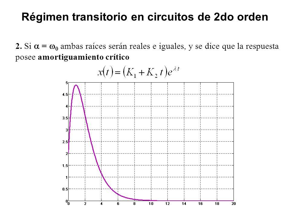 Régimen transitorio en circuitos de 2do orden 2. Si = 0 ambas raíces serán reales e iguales, y se dice que la respuesta posee amortiguamiento crítico