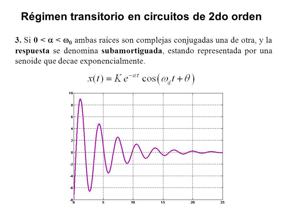 Régimen transitorio en circuitos de 2do orden 3. Si 0 < < 0 ambas raíces son complejas conjugadas una de otra, y la respuesta se denomina subamortigua