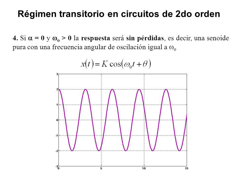 Régimen transitorio en circuitos de 2do orden 4. Si = 0 y o > 0 la respuesta será sin pérdidas, es decir, una senoide pura con una frecuencia angular