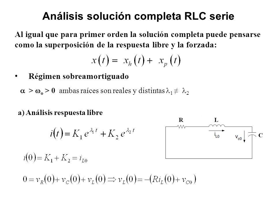 Análisis solución completa RLC serie Al igual que para primer orden la solución completa puede pensarse como la superposición de la respuesta libre y