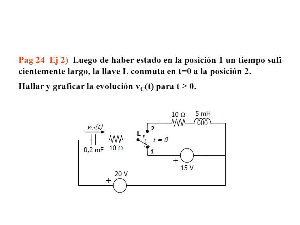 Pag 24 Ej 2) Luego de haber estado en la posición 1 un tiempo sufi- cientemente largo, la llave L conmuta en t=0 a la posición 2. Hallar y graficar la