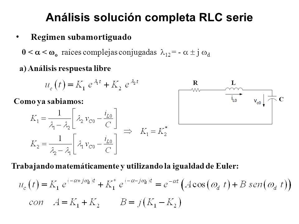 Análisis solución completa RLC serie Regimen subamortiguado 0 < < o raíces complejas conjugadas 12 = - j d a) Análisis respuesta libre Como ya sabiamo