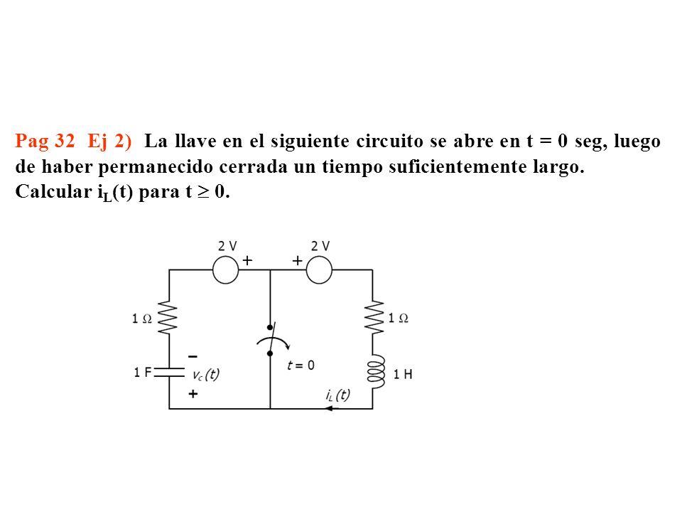 Pag 32 Ej 2) La llave en el siguiente circuito se abre en t = 0 seg, luego de haber permanecido cerrada un tiempo suficientemente largo. Calcular i L
