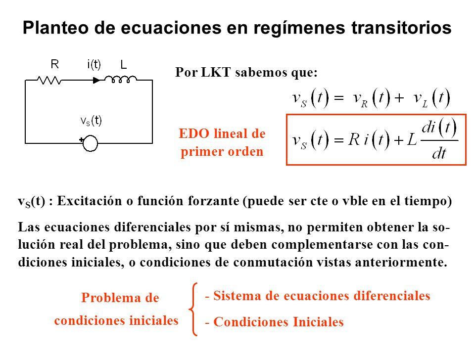 Por LKT sabemos que: Planteo de ecuaciones en regímenes transitorios v S (t) : Excitación o función forzante (puede ser cte o vble en el tiempo) Las e
