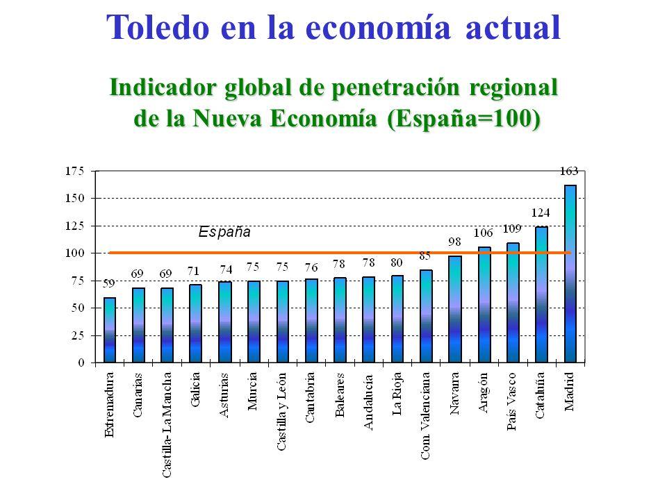 Toledo en la economía actual Indicador global de penetración regional de la Nueva Economía (España=100) de la Nueva Economía (España=100)