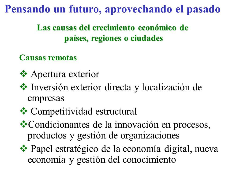 Pensando un futuro, aprovechando el pasado Las causas del crecimiento económico de países, regiones o ciudades países, regiones o ciudades Causas remo