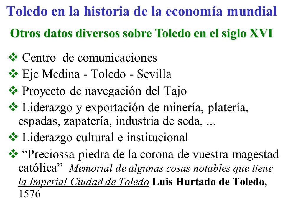Otros datos diversos sobre Toledo en el siglo XVI Centro de comunicaciones Eje Medina - Toledo - Sevilla Proyecto de navegación del Tajo Liderazgo y e
