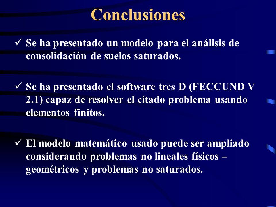Conclusiones Se ha presentado un modelo para el análisis de consolidación de suelos saturados. Se ha presentado el software tres D (FECCUND V 2.1) cap