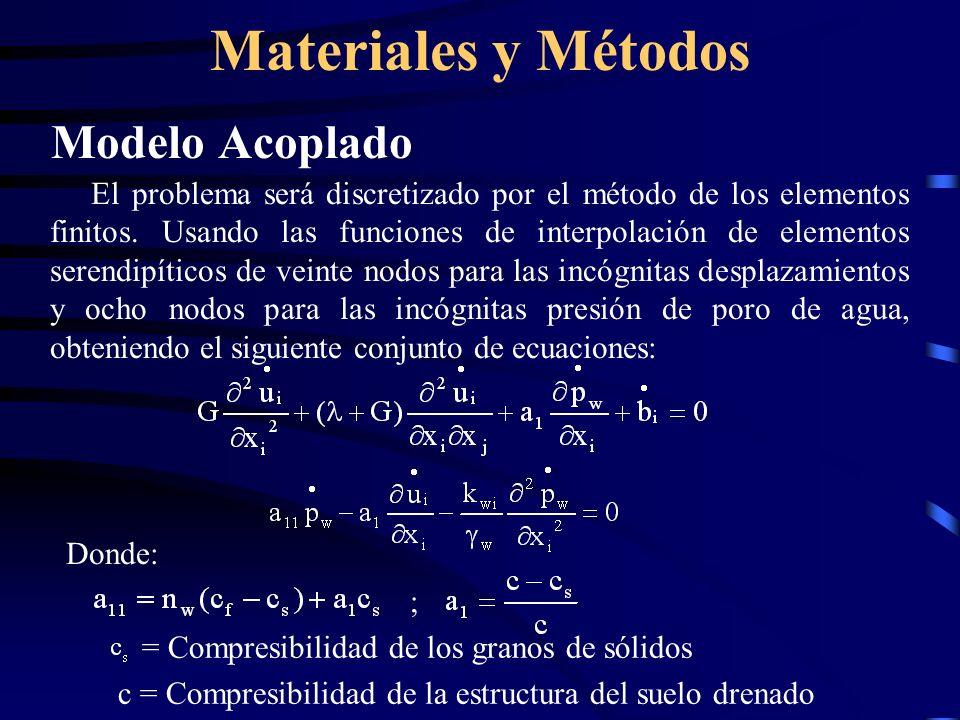 Materiales y Métodos Modelo Acoplado Empleando el método de los residuos ponderados de Galerkin, obtenemos la siguiente formulación para elementos finitos: