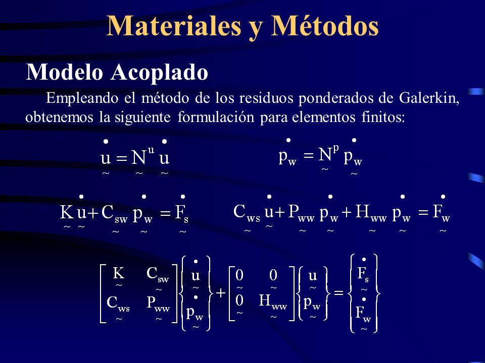 Materiales y Métodos Modelo Acoplado Empleando el método de los residuos ponderados de Galerkin, obtenemos la siguiente formulación para elementos fin
