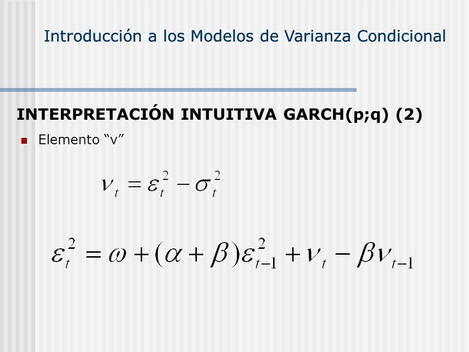 Introducción a los Modelos de Varianza Condicional INTERPRETACIÓN INTUITIVA GARCH(p;q) (2) Elemento v