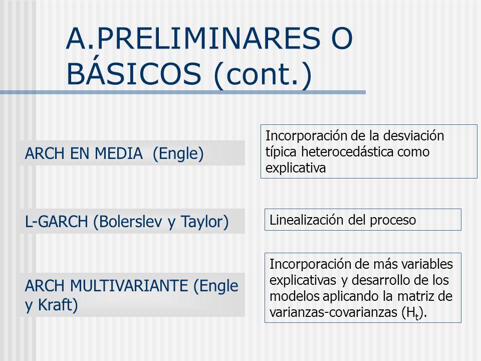A.PRELIMINARES O BÁSICOS (cont.) ARCH EN MEDIA (Engle) L-GARCH (Bolerslev y Taylor) ARCH MULTIVARIANTE (Engle y Kraft) Incorporación de la desviación