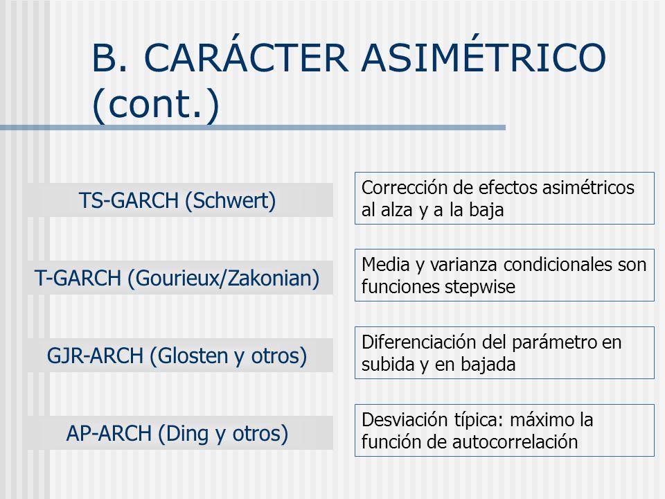 B. CARÁCTER ASIMÉTRICO (cont.) TS-GARCH (Schwert) T-GARCH (Gourieux/Zakonian) GJR-ARCH (Glosten y otros) AP-ARCH (Ding y otros) Corrección de efectos