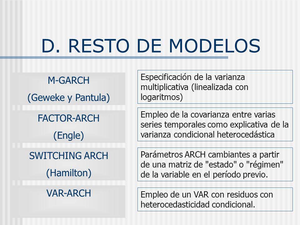 D. RESTO DE MODELOS M-GARCH (Geweke y Pantula) FACTOR-ARCH (Engle) SWITCHING ARCH (Hamilton) VAR-ARCH Especificación de la varianza multiplicativa (li