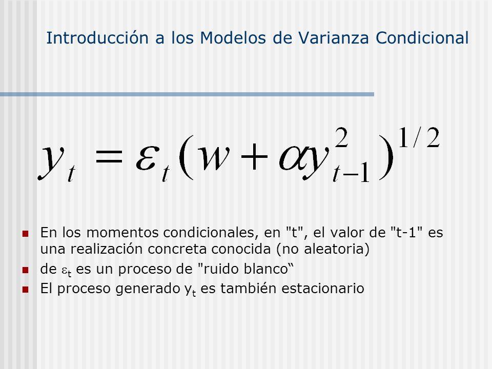 Introducción a los Modelos de Varianza Condicional En los momentos condicionales, en
