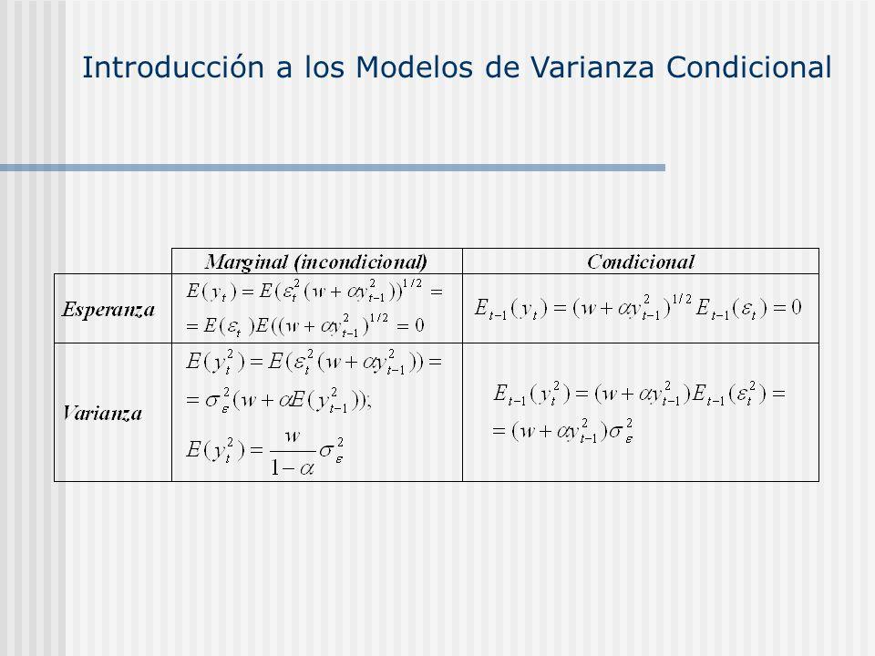 t es un proceso idénticamente N(0,1) Los parámetros >0 y i0 e i=1...q, y, la suma de todos los parámetros es menor que la unidad.