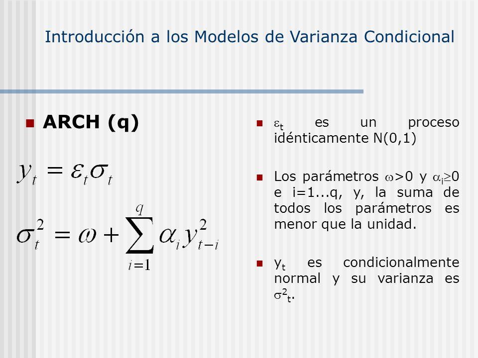 t es un proceso idénticamente N(0,1) Los parámetros >0 y i0 e i=1...q, y, la suma de todos los parámetros es menor que la unidad. y t es condicionalme