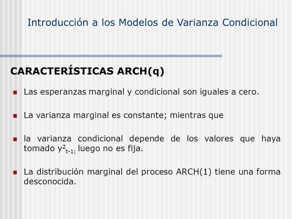 Introducción a los Modelos de Varianza Condicional CARACTERÍSTICAS ARCH(q) Las esperanzas marginal y condicional son iguales a cero. La varianza margi