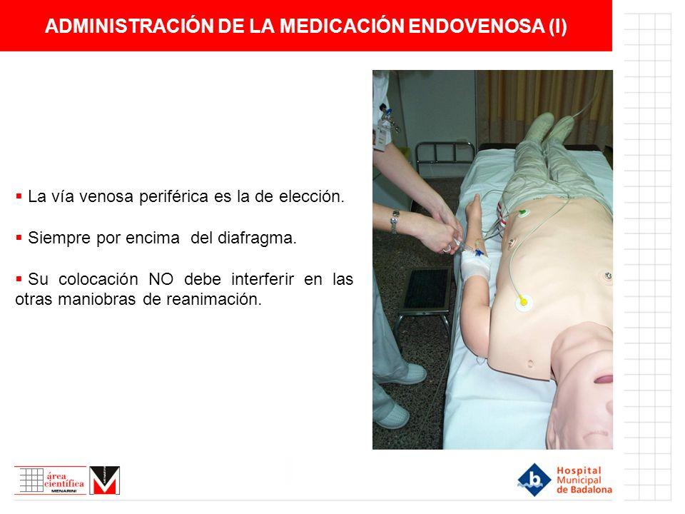 ADMINISTRACIÓN DE LA MEDICACIÓN ENDOVENOSA (I) La vía venosa periférica es la de elección. Siempre por encima del diafragma. Su colocación NO debe int